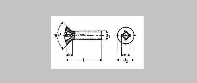 Phillips Oval Head Machine Screws [DIN 966]